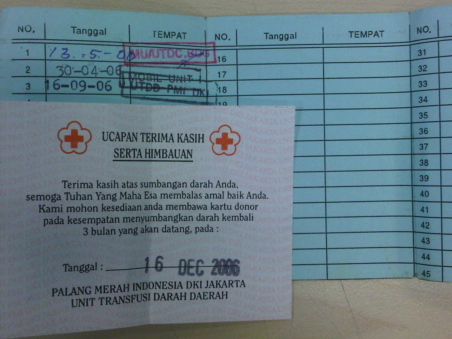 Saatnya Berbagi Yang Terlupakan Donor Darah Nenny Makmun